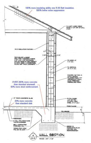 Exterior Wall Width : Insulated concrete wall construction gallery